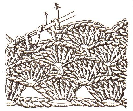 Muster mit Muschenbildung durch Stäbchenmaschen | Bastelfrau