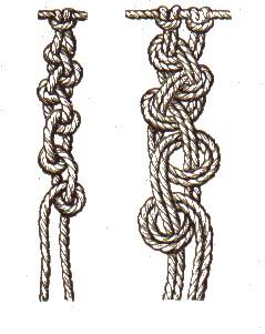Kettenknoten