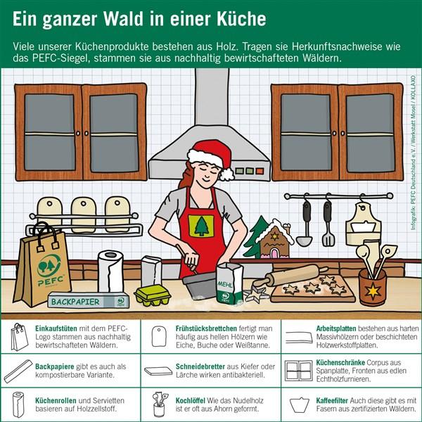 Die richtige Pflege für Küchenhelfer aus Holz