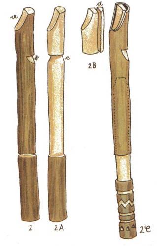 Pfeifen und Flöten aus Ästen und Zweigen