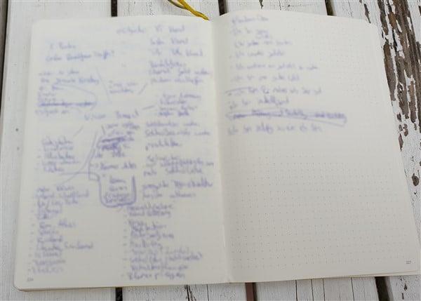 Vision Board Bullet Journal